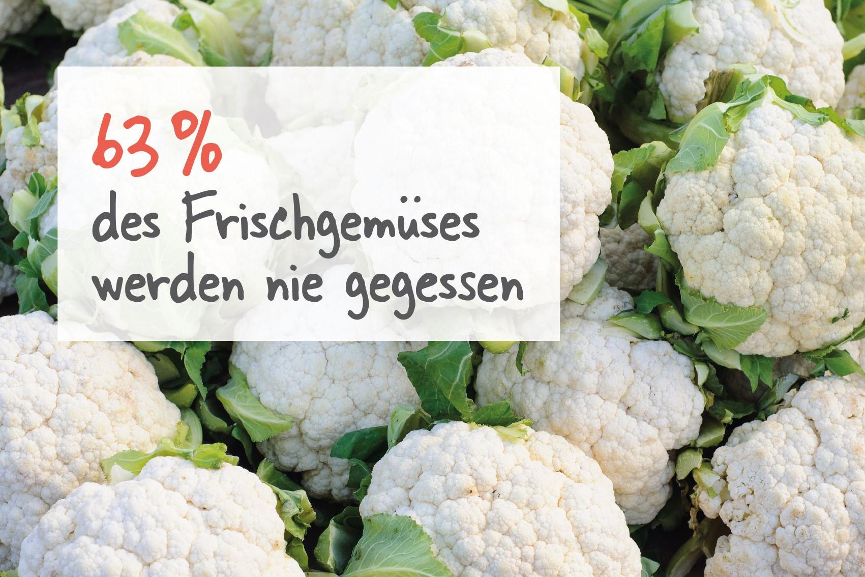 rebords_foodwaste_harassendeckel-blumenkohl
