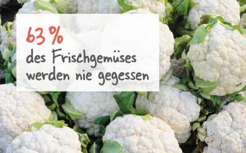 rebords_foodwaste_harassendeckel- blumenkohl